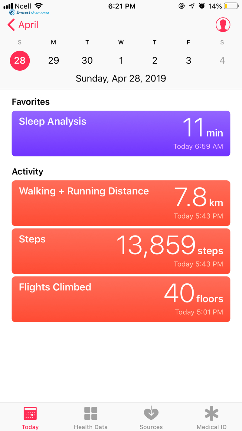 52. I Walked This Much. Can You